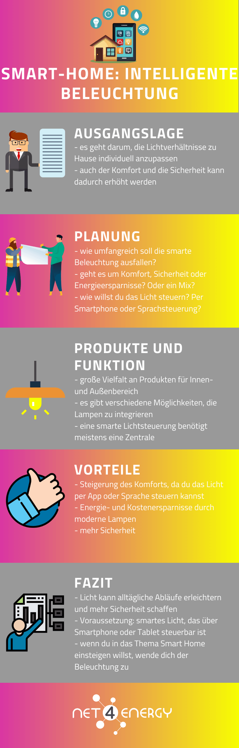 smart-home-licht-infografik-net4energy