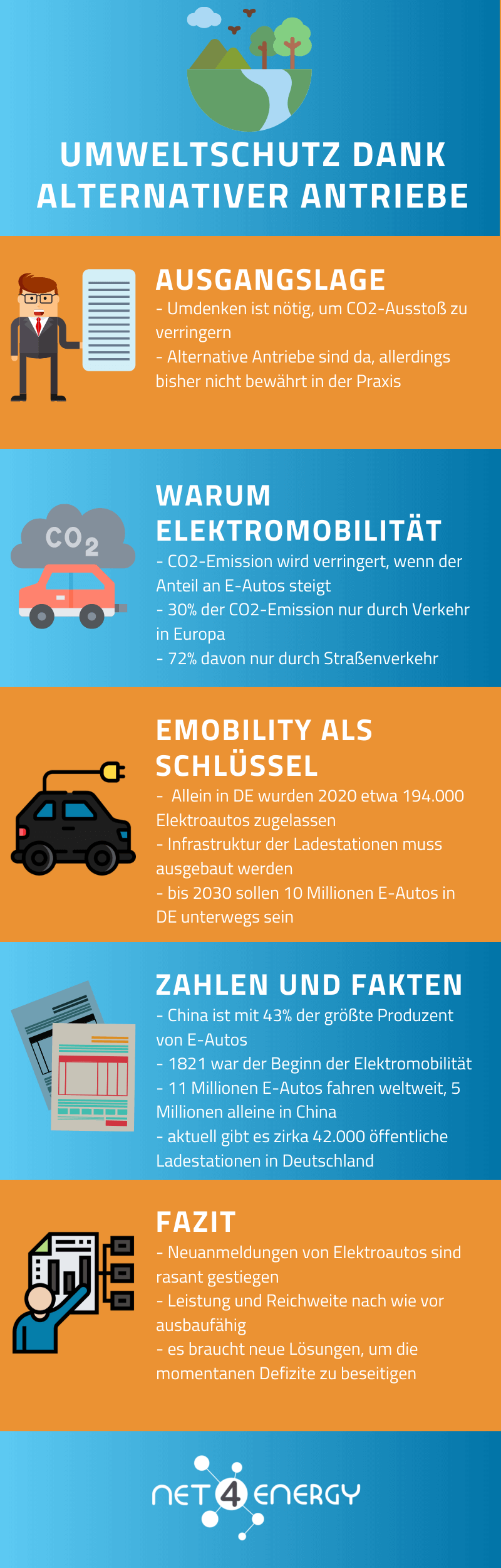 alternative-antriebe-elektroauto-infografik-net4energy