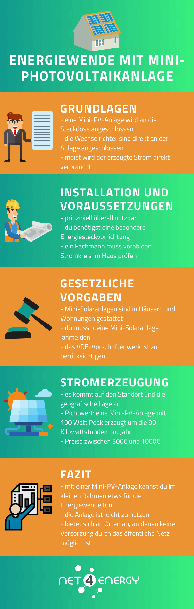 mini-photovoltaikanlage-infografik-net4energy