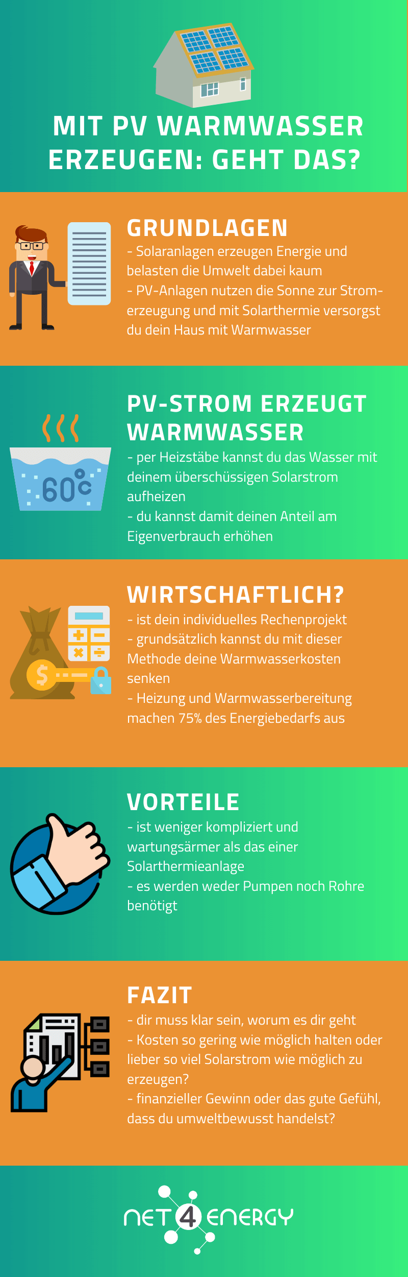 photovoltaik-warmwasser-photovoltaikanlage-infografik-net4energy
