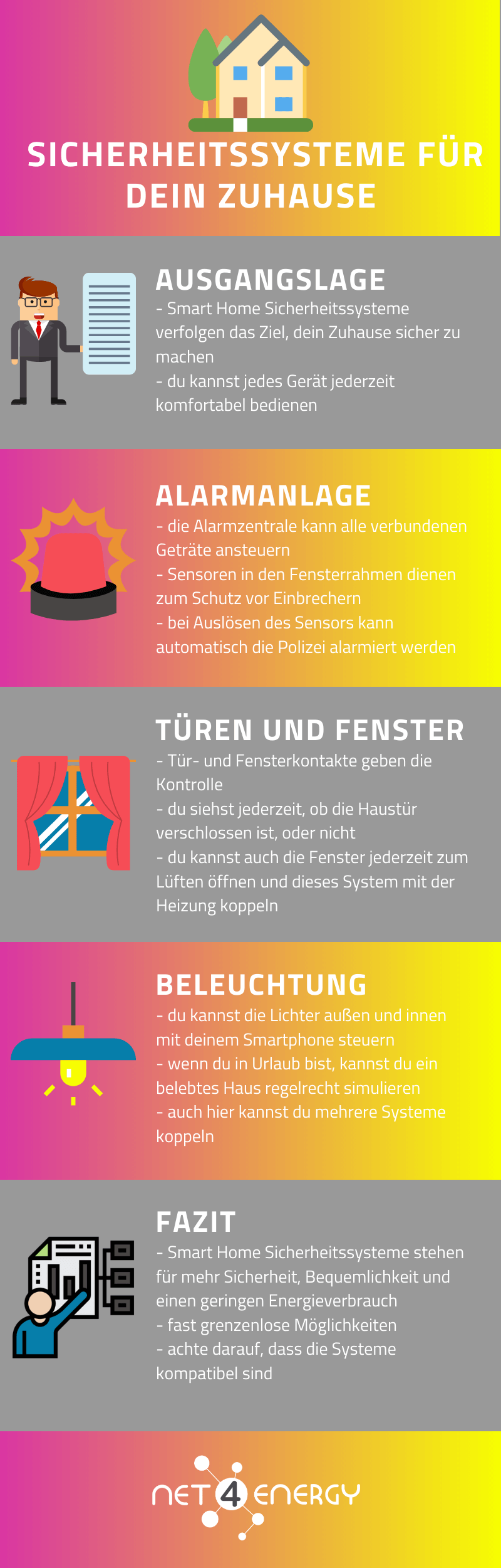 smart-home-sicherheitssysteme-infografik-net4energy