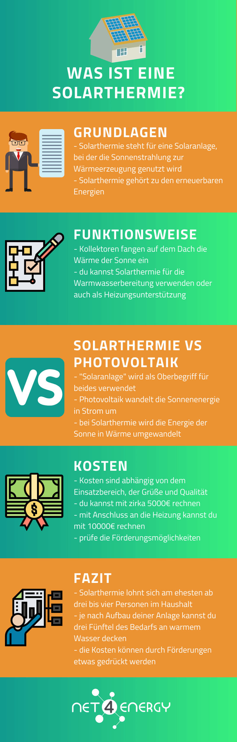 was-ist-solarthermie-infografik-net4energy