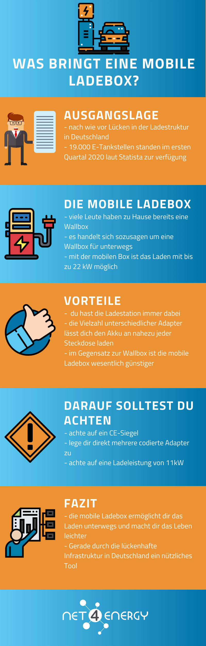 mobile-wallbox-infografik-net4energy
