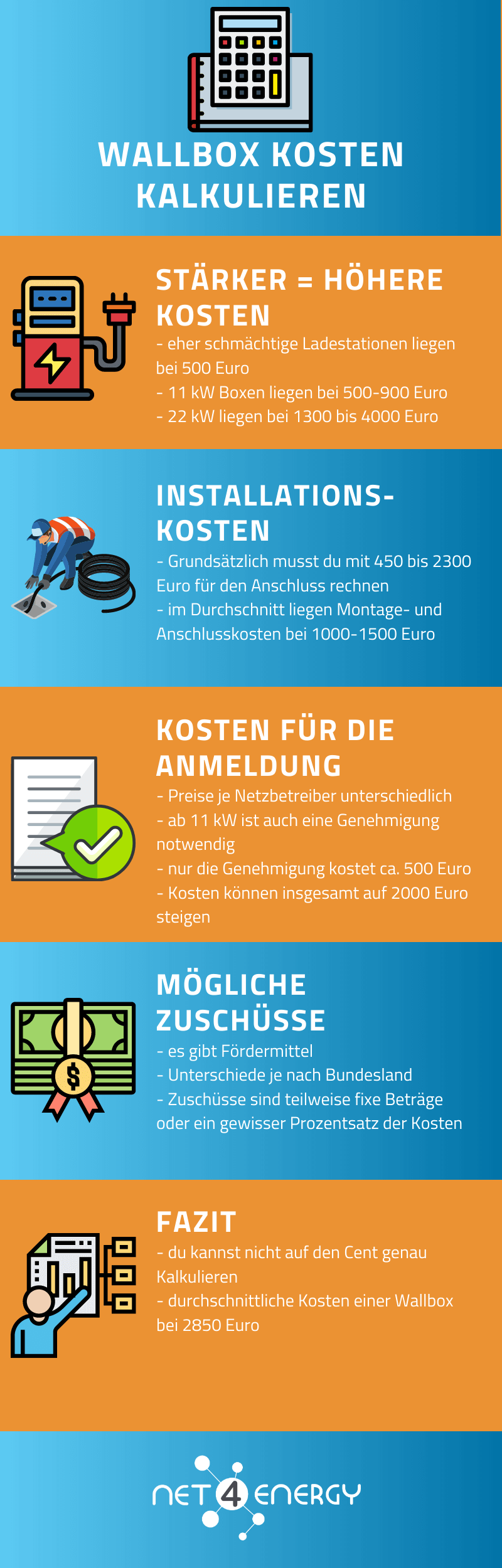 wallbox-kosten-infografik-net4energy